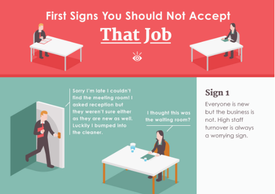 Should you really accept that job