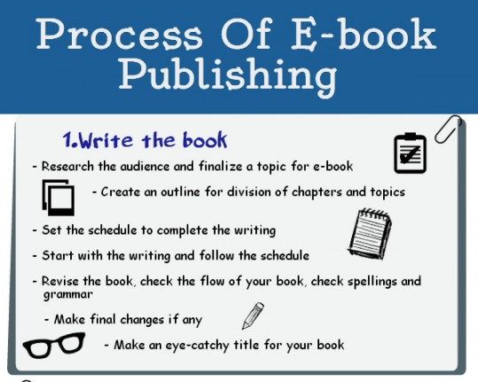 publishing an ebook