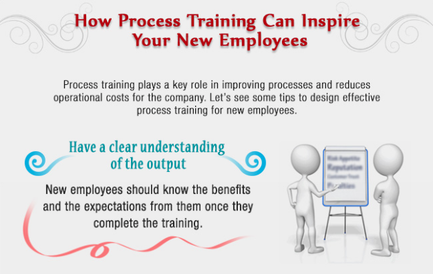 Process Training