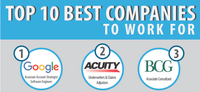 Great companies to work for