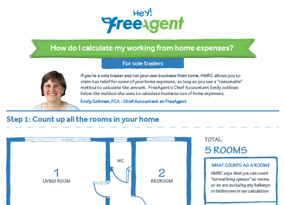 Calculating expenses when working from home