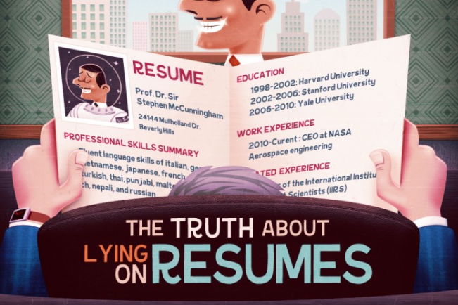 Impact of lies on your CV/Resume